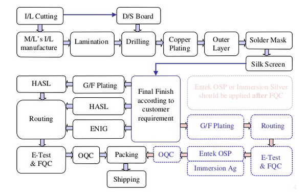 PCB entry sheets   PCB Drilling Boards   HAOMEI